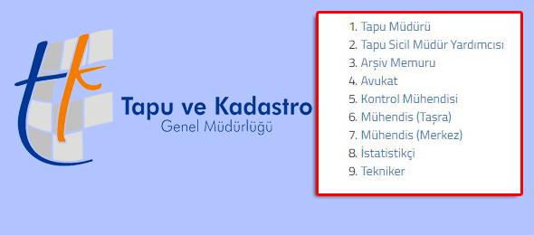 Tapu ve Kadastro Genel Müdürlüğü Görevde Yükselme ve Unvan Değişikliği Sınavı Başarı Listeleri  Açıklandı