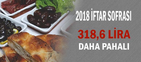 İftar Sofraları Bu Yıl 318,6 Lira Daha Pahalı